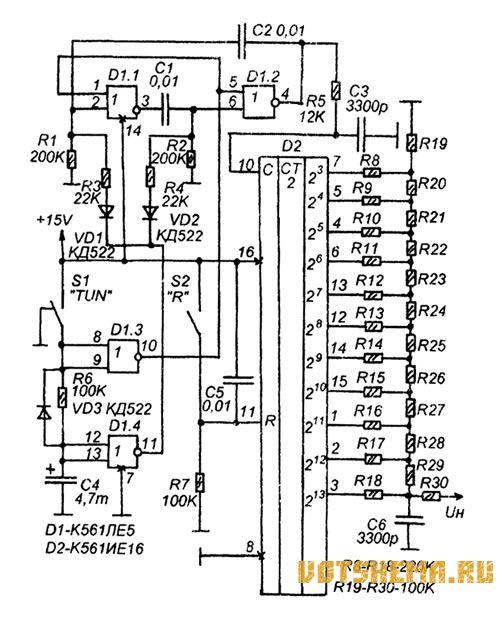 настроить укв как приемник РадиоКот : УКВ приемник с цифровым управлением.
