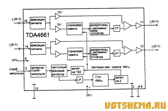 Микросхемы TDA8362, TDA8395