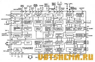 Микросхемы TDA8362, TDA8395, TDA4661, TDA4665