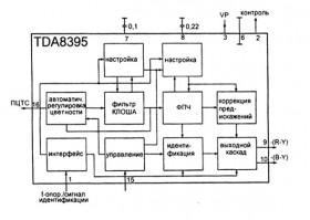 Принципиальные электрические схемы разные схемы микросхема tda8362 в 29 микросхемы tda8362 и выводами 11 12...