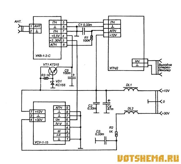 управления УСУ-1-15 от
