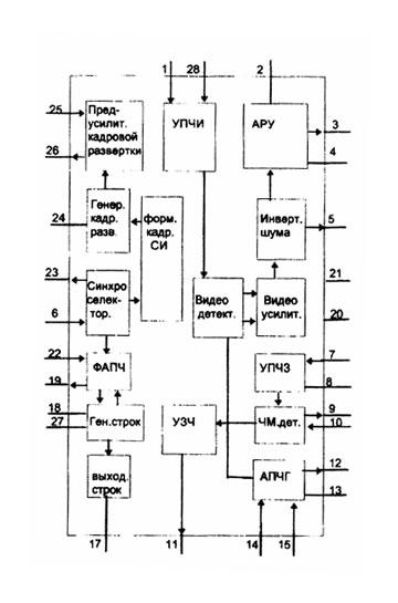 вывода 5 микросхемы КА2915