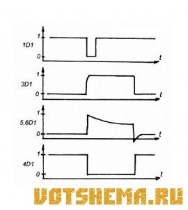 Схемы одновибраторов