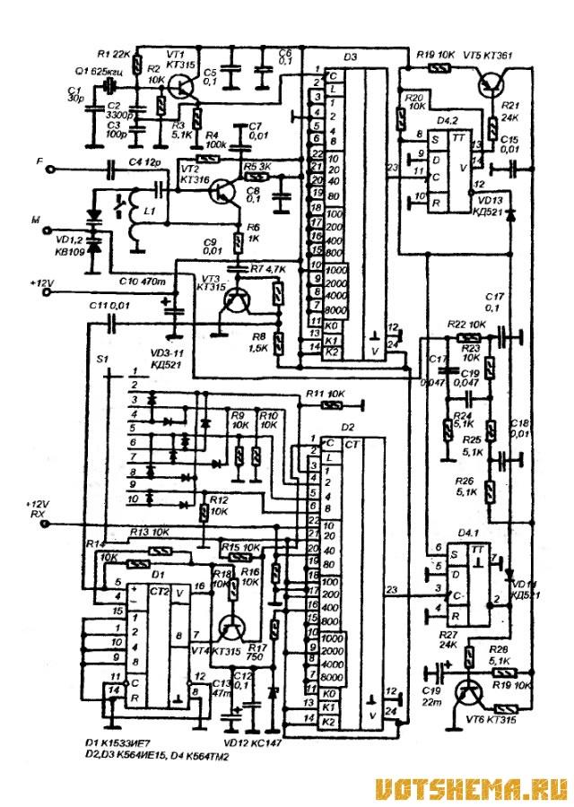При разработке синтезатора